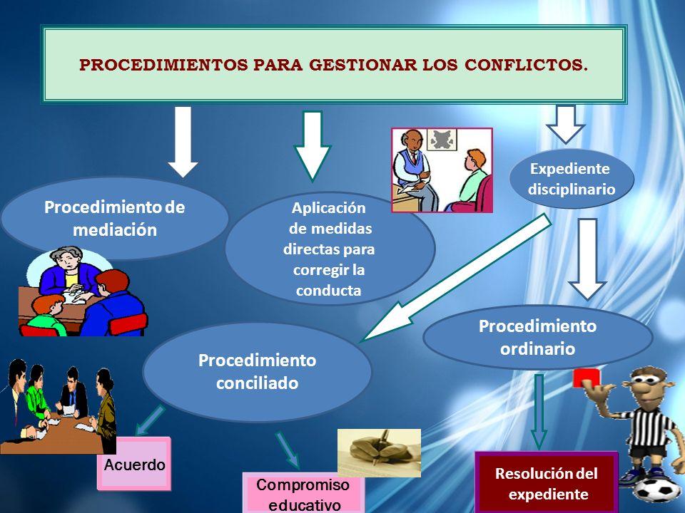 PROCEDIMIENTOS PARA GESTIONAR LOS CONFLICTOS. Aplicación de medidas directas para corregir la conducta Procedimiento de mediación Procedimiento ordina