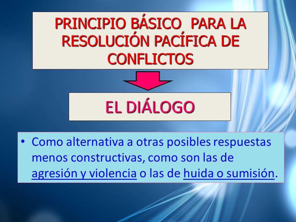 EL DIÁLOGO PRINCIPIO BÁSICO PARA LA RESOLUCIÓN PACÍFICA DE CONFLICTOS Como alternativa a otras posibles respuestas menos constructivas, como son las d
