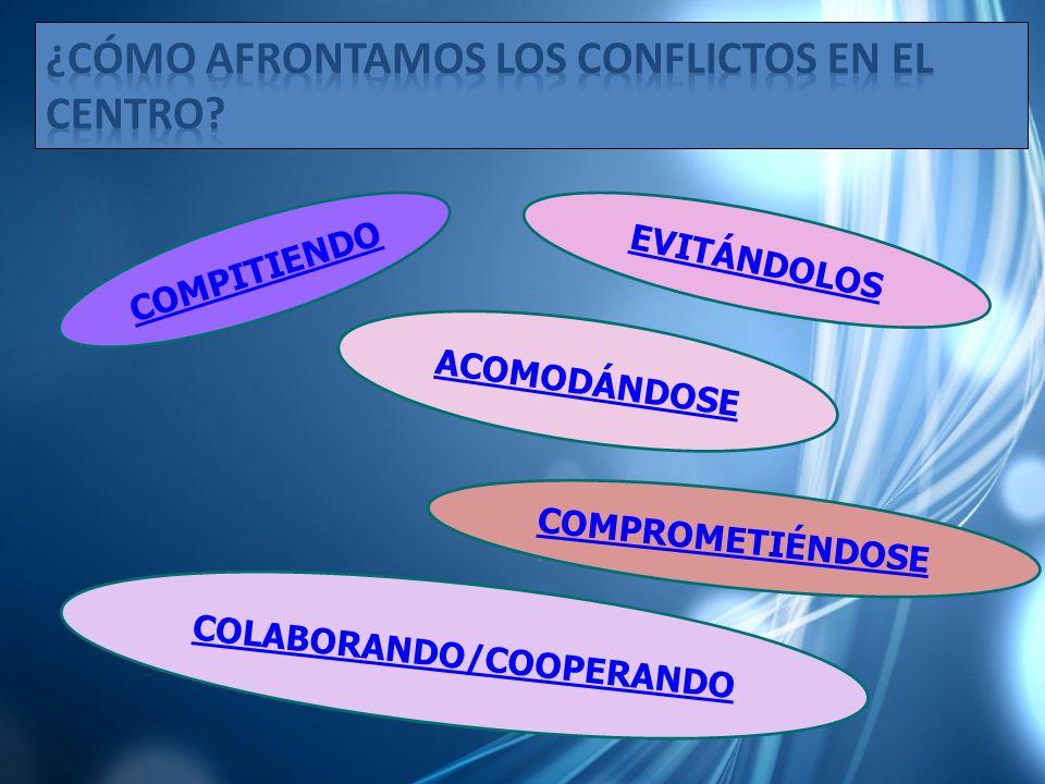 COMPITIENDO EVITÁNDOLOS ACOMODÁNDOSE COLABORANDO/COOPERANDO COMPROMETIÉNDOSE
