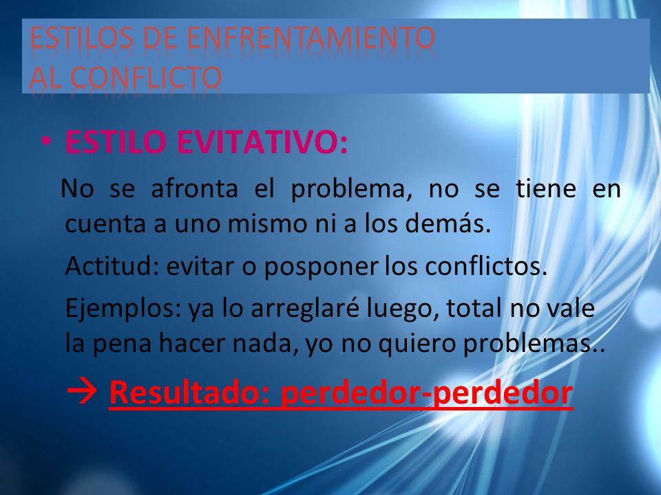 ESTILO EVITATIVO: No se afronta el problema, no se tiene en cuenta a uno mismo ni a los demás. Actitud: evitar o posponer los conflictos. Ejemplos: ya