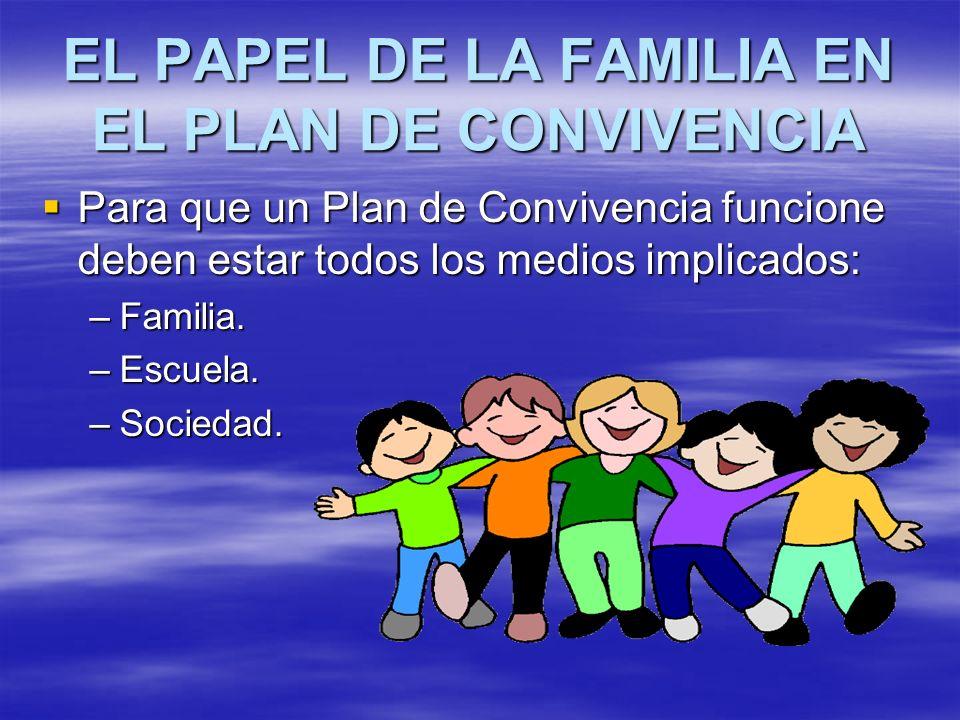 EL PAPEL DE LA FAMILIA EN EL PLAN DE CONVIVENCIA Para que un Plan de Convivencia funcione deben estar todos los medios implicados: Para que un Plan de
