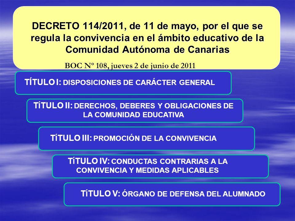 TÍTULO II: DERECHOS, DEBERES Y OBLIGACIONES DE LA COMUNIDAD EDUCATIVA Como miembro de la comunidad educativa, las familias tienen una serie de derechos y deberes Como miembro de la comunidad educativa, las familias tienen una serie de derechos y deberes