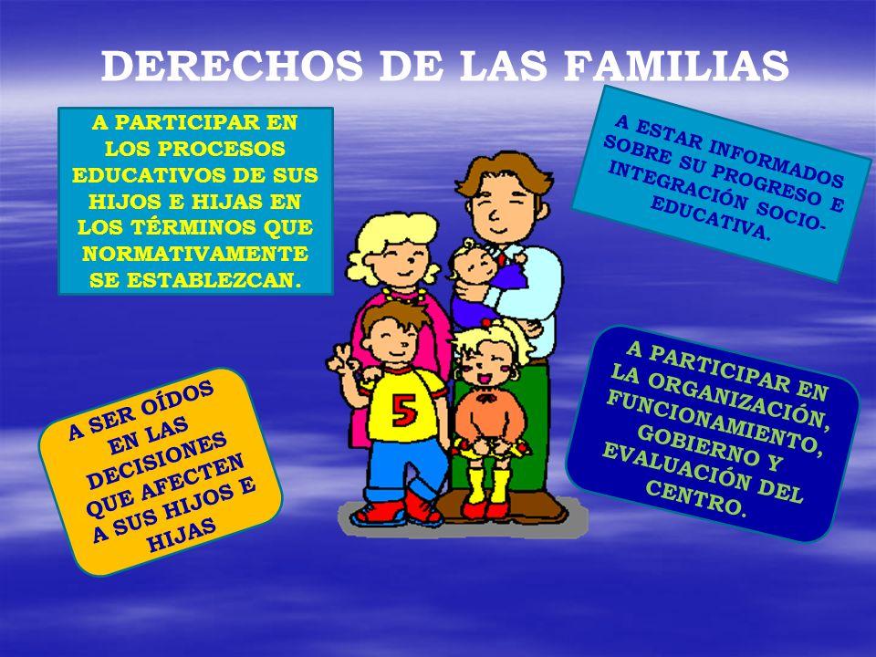 DERECHOS DE LAS FAMILIAS A PARTICIPAR EN LOS PROCESOS EDUCATIVOS DE SUS HIJOS E HIJAS EN LOS TÉRMINOS QUE NORMATIVAMENTE SE ESTABLEZCAN. A ESTAR INFOR