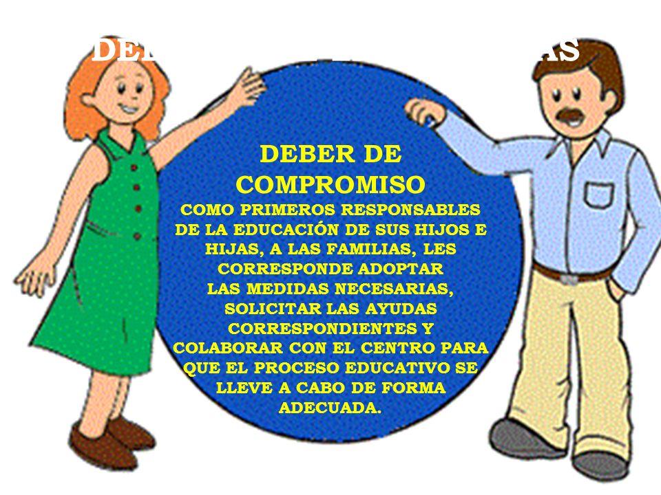 DEBERES DE LAS FAMILIAS DEBER DE ASISTIR A LAS REUNIONES CONVOCADAS POR EL CENTRO O BUSCAR OTROS PROCEDIMIENTOS QUE FACILITEN LA COMUNICACIÓN, LA INFORMACIÓN Y LOS COMPROMISOS QUE ADOPTARÁN LAS FAMILIAS ANTE LAS DIFICULTADES PLANTEADAS POR EL CENTRO EDUCATIVO.