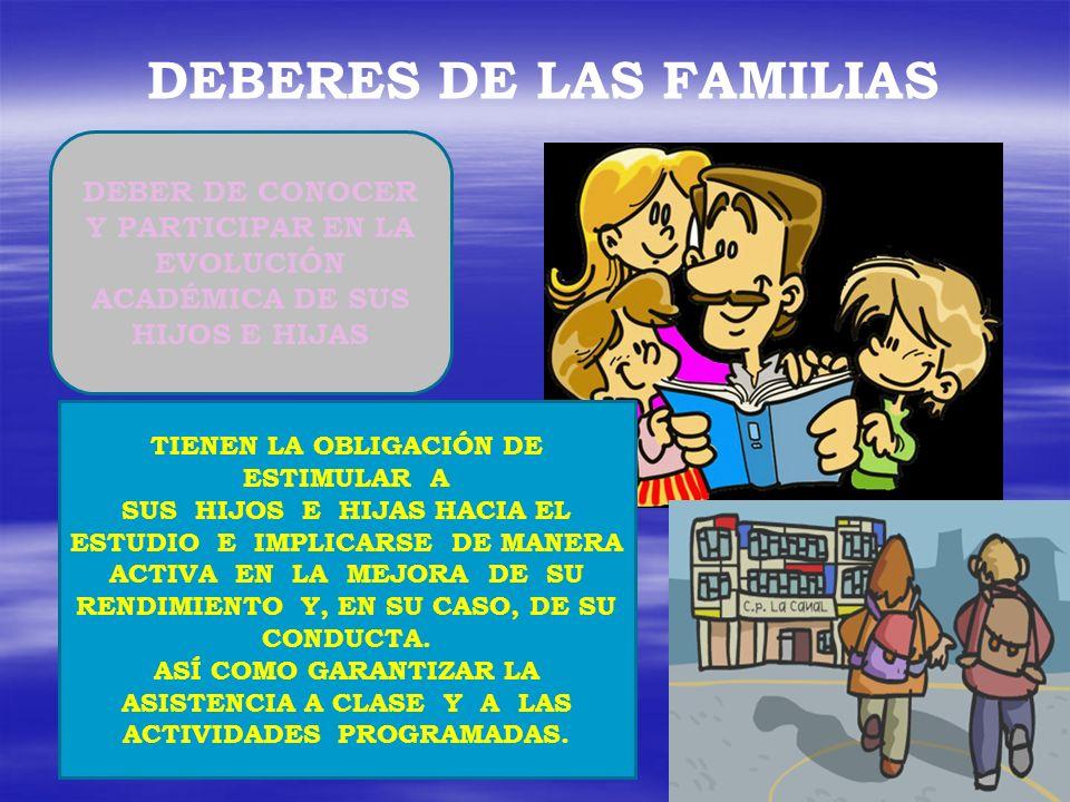 DEBERES DE LAS FAMILIAS DEBER DE RESPETO DE LAS NORMAS DEL CENTRO.