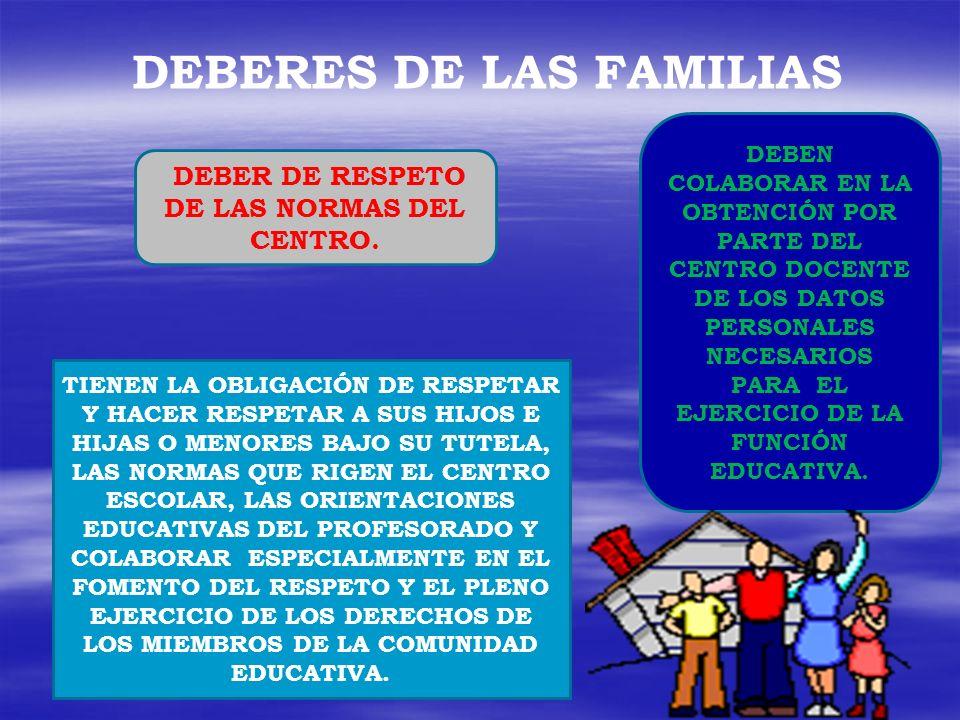 DEBERES DE LAS FAMILIAS DEBER DE RESPETO DE LAS NORMAS DEL CENTRO. TIENEN LA OBLIGACIÓN DE RESPETAR Y HACER RESPETAR A SUS HIJOS E HIJAS O MENORES BAJ