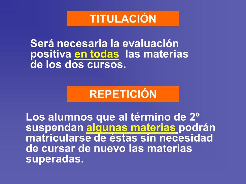 TITULACIÓN Será necesaria la evaluación positiva en todas las materias de los dos cursos.