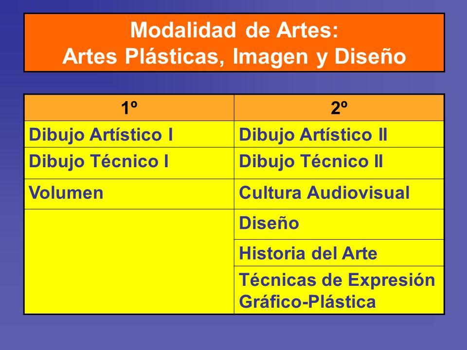 1º2º Análisis Musical IAnálisis Musical II Anatomía AplicadaHistoria de la Música y de la Danza Artes EscénicasLenguaje y Práctica Musical Cultura Audiovisual Literatura Universal Modalidad de Artes: Artes Escénicas, Música y Danza