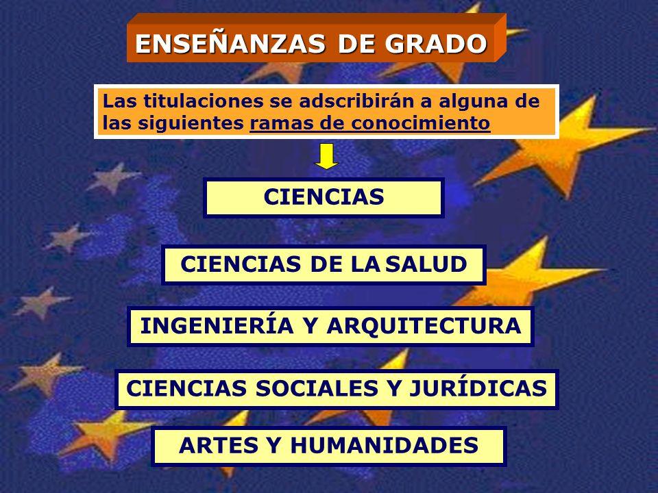 ENSEÑANZAS DE GRADO Las titulaciones se adscribirán a alguna de las siguientes ramas de conocimiento ARTES Y HUMANIDADES CIENCIAS SOCIALES Y JURÍDICAS CIENCIAS CIENCIAS DE LA SALUD INGENIERÍA Y ARQUITECTURA
