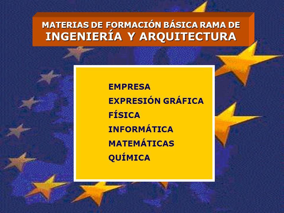 EMPRESA EXPRESIÓN GRÁFICA FÍSICA INFORMÁTICA MATEMÁTICAS QUÍMICA MATERIAS DE FORMACIÓN BÁSICA RAMA DE INGENIERÍA Y ARQUITECTURA