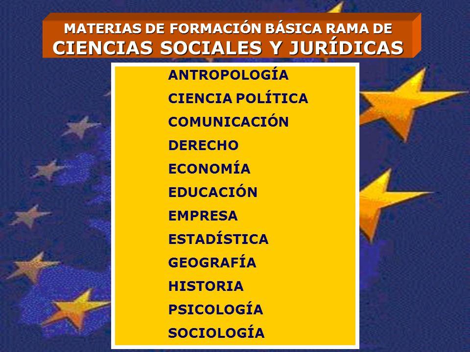 MATERIAS DE FORMACIÓN BÁSICA RAMA DE CIENCIAS SOCIALES Y JURÍDICAS ANTROPOLOGÍA CIENCIA POLÍTICA COMUNICACIÓN DERECHO ECONOMÍA EDUCACIÓN EMPRESA ESTADÍSTICA GEOGRAFÍA HISTORIA PSICOLOGÍA SOCIOLOGÍA