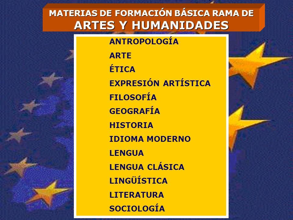 MATERIAS DE FORMACIÓN BÁSICA RAMA DE ARTES Y HUMANIDADES ANTROPOLOGÍA ARTE ÉTICA EXPRESIÓN ARTÍSTICA FILOSOFÍA GEOGRAFÍA HISTORIA IDIOMA MODERNO LENGUA LENGUA CLÁSICA LINGÜÍSTICA LITERATURA SOCIOLOGÍA