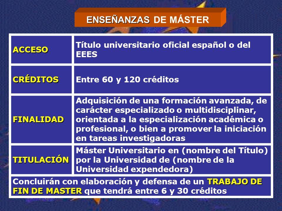 ENSEÑANZAS ENSEÑANZAS DE MÁSTERACCESO Título universitario oficial español o del EEESCRÉDITOSEntre 60 y 120 créditos FINALIDAD Adquisición de una formación avanzada, de carácter especializado o multidisciplinar, orientada a la especialización académica o profesional, o bien a promover la iniciación en tareas investigadoras TITULACIÓN Máster Universitario en (nombre del Título) por la Universidad de (nombre de la Universidad expendedora) TRABAJO DE FIN DE MASTER Concluirán con elaboración y defensa de un TRABAJO DE FIN DE MASTER que tendrá entre 6 y 30 créditos