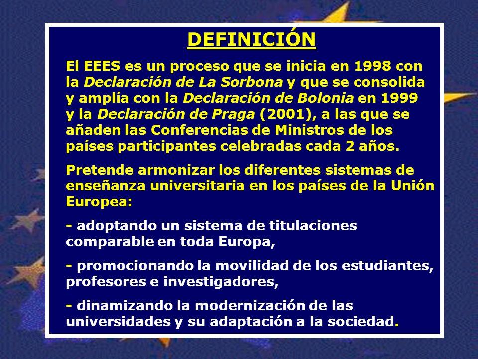 DEFINICIÓN El EEES es un proceso que se inicia en 1998 con la Declaración de La Sorbona y que se consolida y amplía con la Declaración de Bolonia en 1999 y la Declaración de Praga (2001), a las que se añaden las Conferencias de Ministros de los países participantes celebradas cada 2 años.