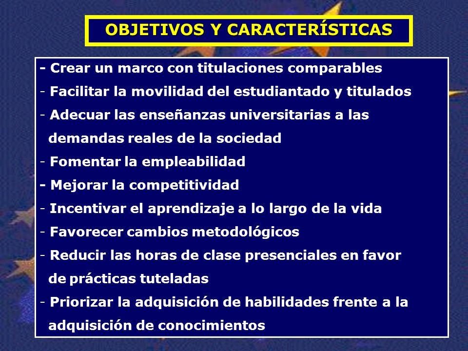 MATERIAS DE FORMACIÓN BÁSICA RAMA DE CIENCIAS BIOLOGÍA FÍSICA GEOLOGÍA MATEMÁTICAS QUÍMICA
