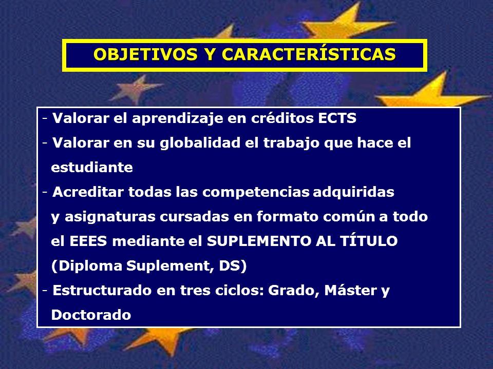 OBJETIVOS Y CARACTERÍSTICAS - Valorar el aprendizaje en créditos ECTS - Valorar en su globalidad el trabajo que hace el estudiante - Acreditar todas las competencias adquiridas y asignaturas cursadas en formato común a todo el EEES mediante el SUPLEMENTO AL TÍTULO (Diploma Suplement, DS) - Estructurado en tres ciclos: Grado, Máster y Doctorado