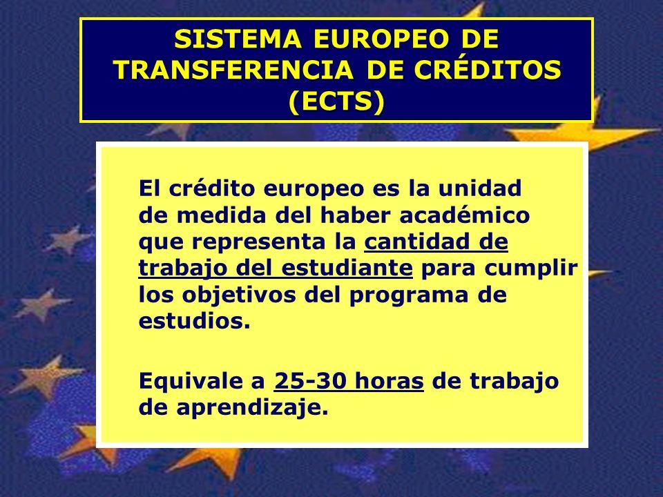 SISTEMA EUROPEO DE TRANSFERENCIA DE CRÉDITOS (ECTS) El crédito europeo es la unidad de medida del haber académico que representa la cantidad de trabajo del estudiante para cumplir los objetivos del programa de estudios.