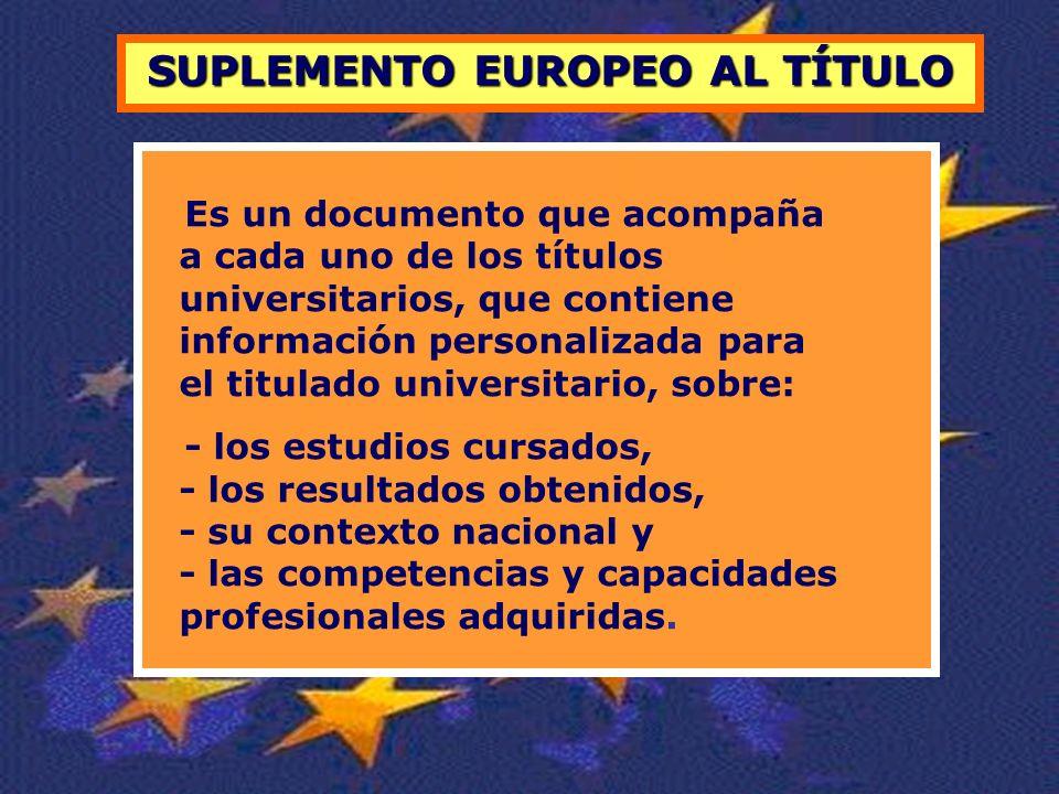 SUPLEMENTO EUROPEO AL TÍTULO Es un documento que acompaña a cada uno de los títulos universitarios, que contiene información personalizada para el titulado universitario, sobre: - los estudios cursados, - los resultados obtenidos, - su contexto nacional y - las competencias y capacidades profesionales adquiridas.