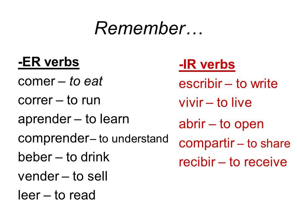 Remember… -ER verbs comer – to eat correr – to run -IR verbs escribir – to write vivir – to live aprender – to learn comprender – to understand beber