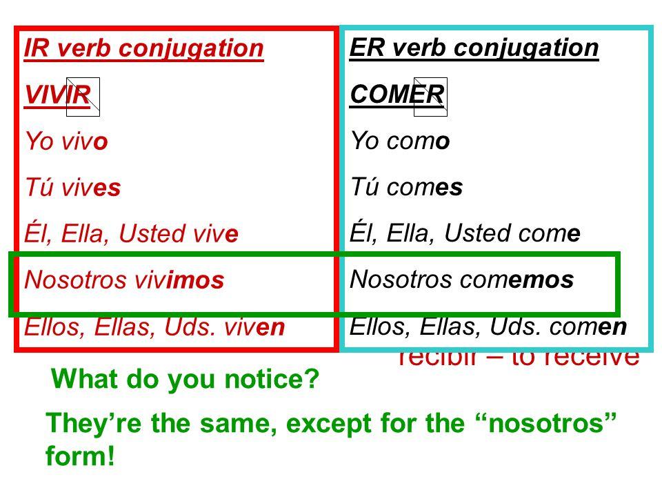 -IR verbs escribir – to write vivir – to live abrir – to open compartir – to share recibir – to receive IR verb conjugation VIVIR Yo vivo Tú vives Él,