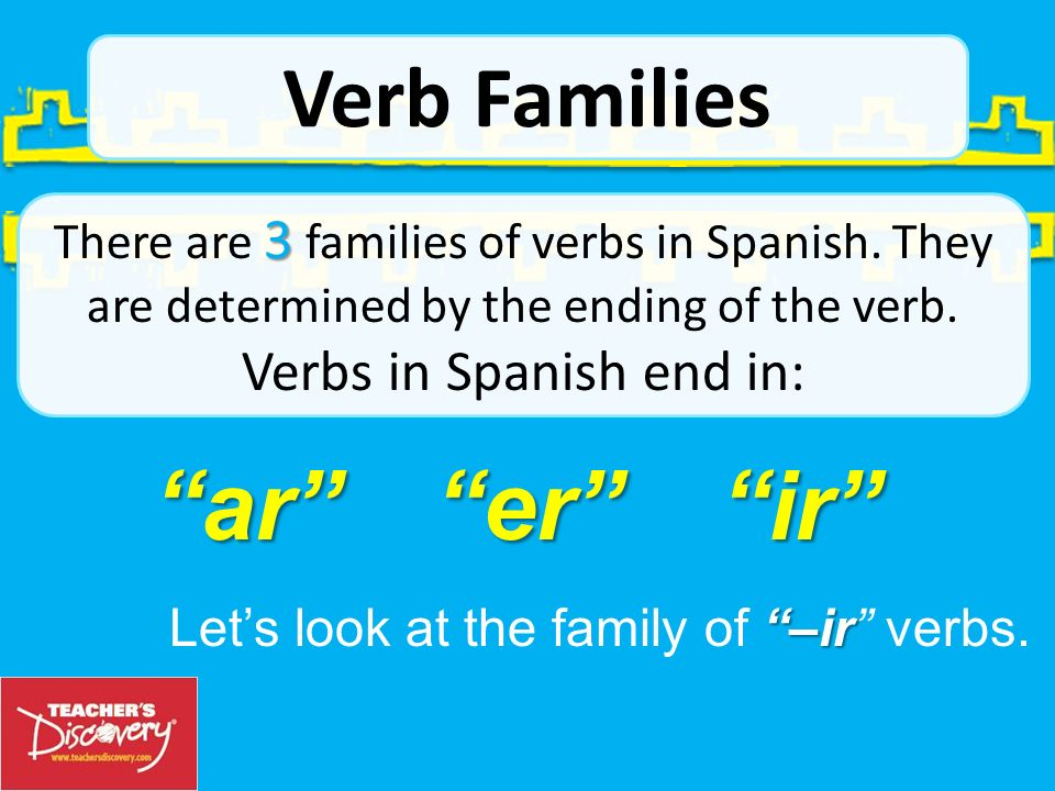 –ir Lets look at the family of –ir verbs.Verb Families 3 There are 3 families of verbs in Spanish.