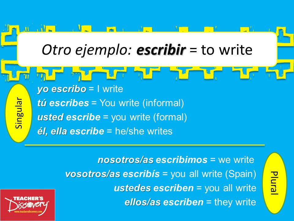 yo escribo yo escribo = I write tú tú escribes = You write (informal) usted usted escribe = you write (formal) él, ella él, ella escribe = he/she writes nosotros/as nosotros/as escribimos = we write vosotros/as vosotros/as escribís = you all write (Spain) stedes ustedes escriben = you all write ellos/as ellos/as escriben = they write escribir Otro ejemplo: escribir = to write Singular Plural