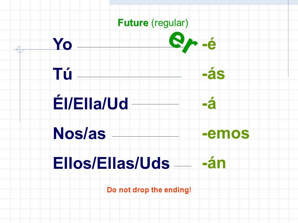 Yo Tú Él/Ella/Ud Nos/as Ellos/Ellas/Uds -é -ás -á -emos -án Future Future (regular) er Do not drop the ending!