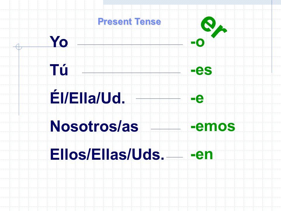 Yo Tú Él/Ella/Ud. Nosotros/as Ellos/Ellas/Uds. -o -es -e -emos -en Present Tense er