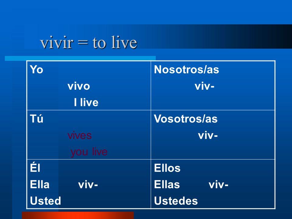 vivir = to live Yo vivo I live Nosotros/as viv- Tú vives you live Vosotros/as viv- Él Ella vive Usted He/She/You live Ellos Ellas viv- Ustedes