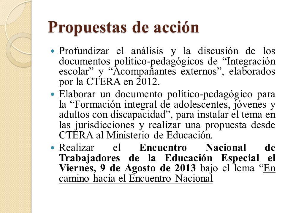 Propuestas de acción Profundizar el análisis y la discusión de los documentos político-pedagógicos de Integración escolar y Acompañantes externos, ela