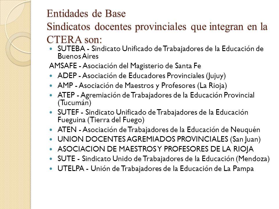 Entidades de Base Sindicatos docentes provinciales que integran en la CTERA son: SUTEBA - Sindicato Unificado de Trabajadores de la Educación de Bueno
