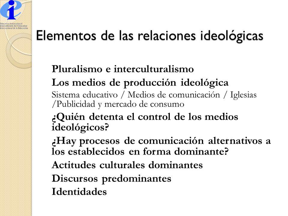 Elementos de las relaciones ideológicas Pluralismo e interculturalismo Los medios de producción ideológica Sistema educativo / Medios de comunicación