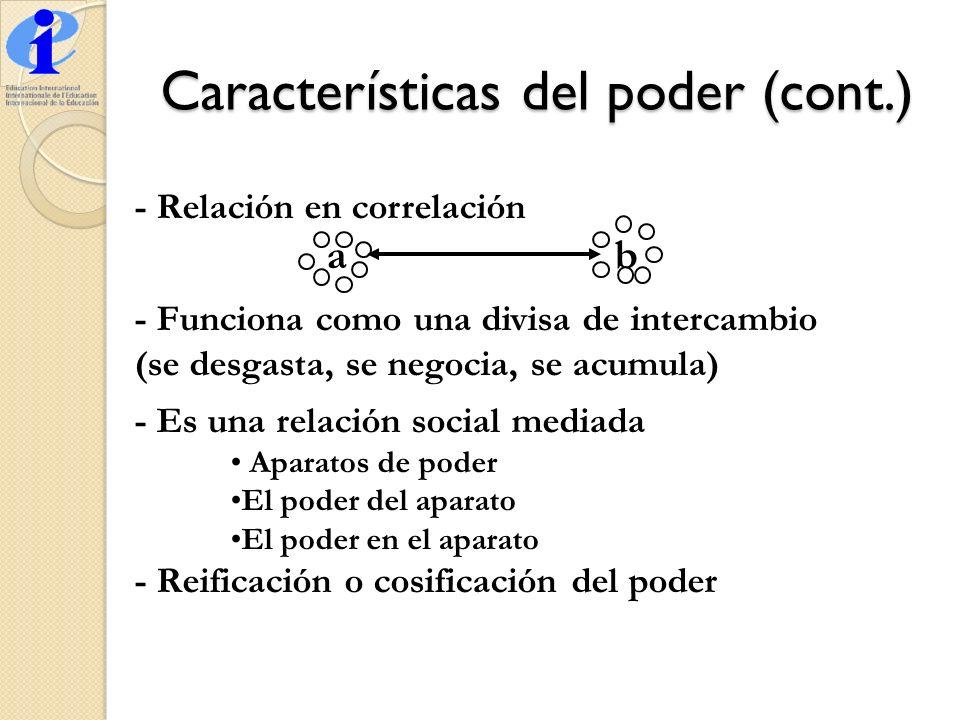 Características del poder (cont.) - Relación en correlación ab - Funciona como una divisa de intercambio (se desgasta, se negocia, se acumula) - Es un