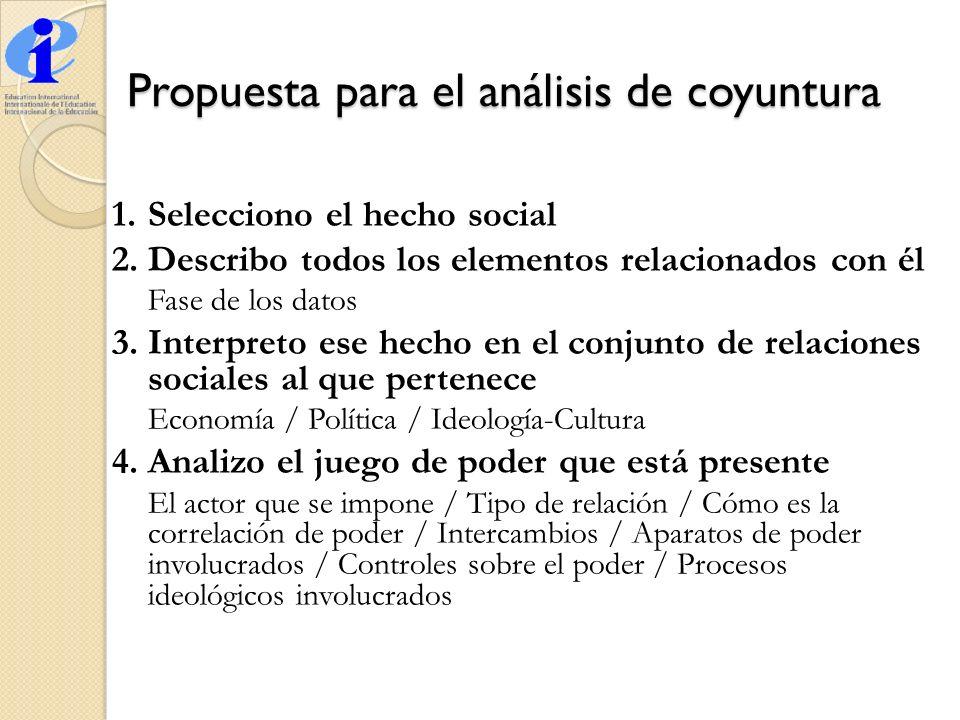 Propuesta para el análisis de coyuntura 1.Selecciono el hecho social 2. Describo todos los elementos relacionados con él Fase de los datos 3. Interpre