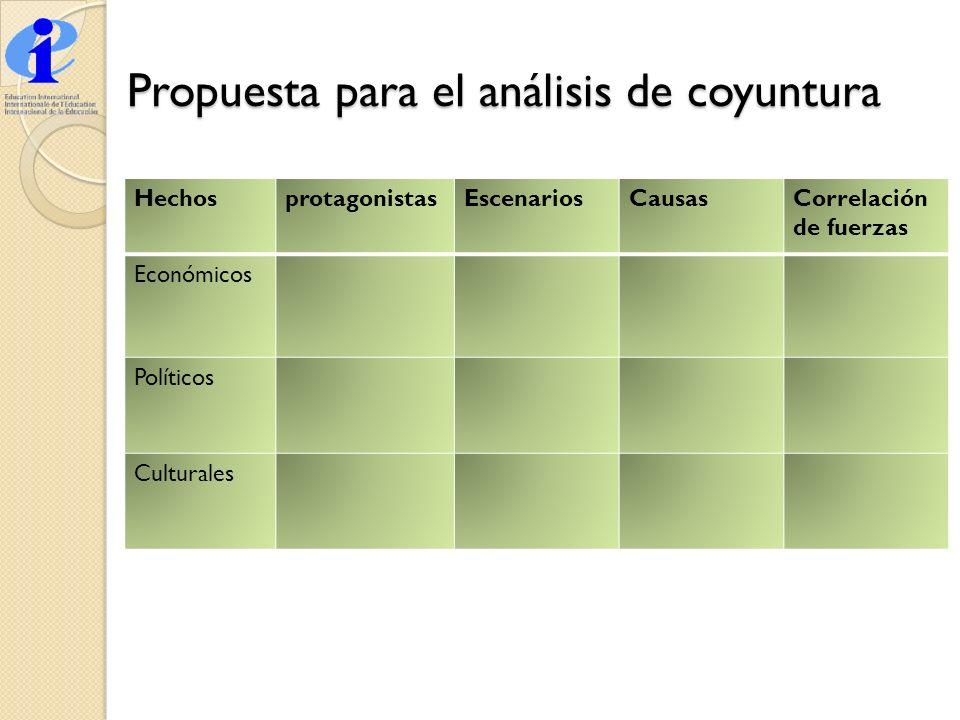 Propuesta para el análisis de coyuntura HechosprotagonistasEscenariosCausasCorrelación de fuerzas Económicos Políticos Culturales