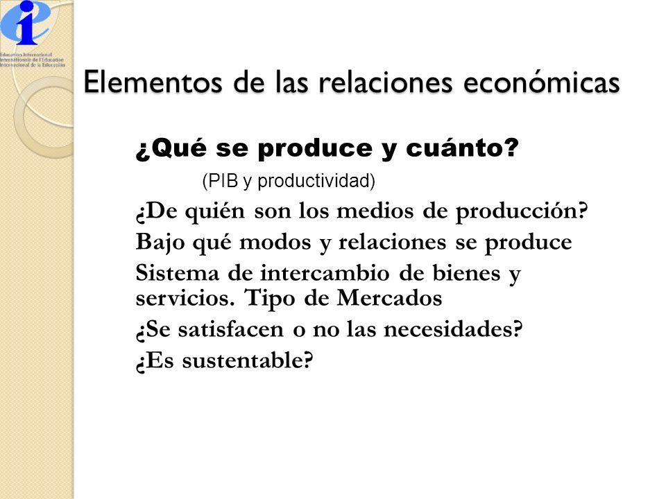 Elementos de las relaciones económicas ¿Qué se produce y cuánto? (PIB y productividad) ¿De quién son los medios de producción? Bajo qué modos y relaci