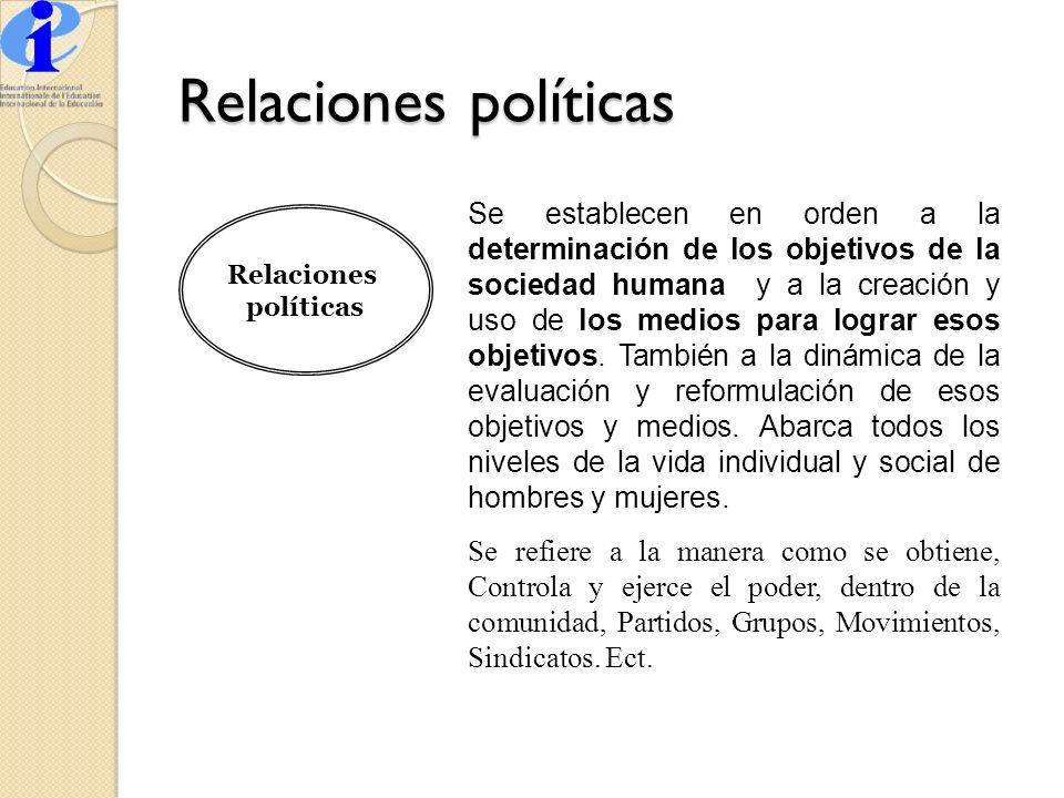 Relaciones políticas Se establecen en orden a la determinación de los objetivos de la sociedad humana y a la creación y uso de los medios para lograr