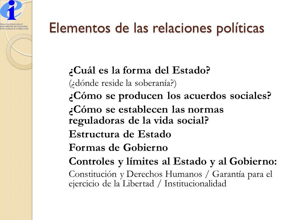 Elementos de las relaciones políticas ¿Cuál es la forma del Estado? (¿dónde reside la soberanía?) ¿Cómo se producen los acuerdos sociales? ¿Cómo se es