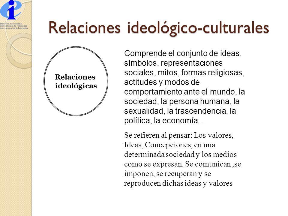 Relaciones ideológico-culturales Comprende el conjunto de ideas, símbolos, representaciones sociales, mitos, formas religiosas, actitudes y modos de c