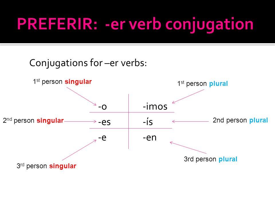 Conjugations for –er verbs: -o -imos -es -ís -e -en 1 st person singular 2 nd person singular 3 rd person singular 1 st person plural 2nd person plura