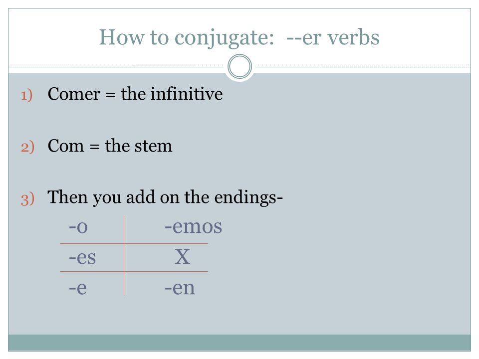 How to conjugate: --er verbs 1) Comer = the infinitive 2) Com = the stem 3) Then you add on the endings- -o -emos -es X -e-en