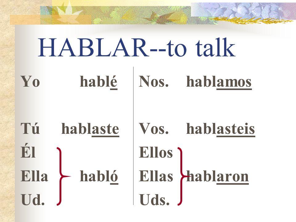 HABLAR--to talk Yohablé Tú hablaste Él Ellahabló Ud.