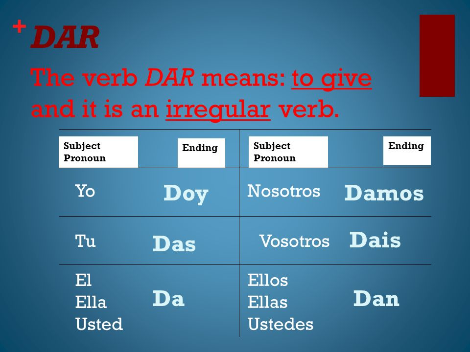 + DAR The verb DAR means: to give and it is an irregular verb.
