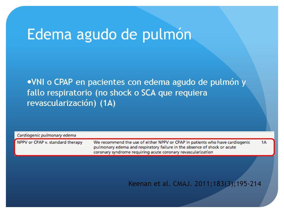 Edema agudo de pulmón VNI o CPAP en pacientes con edema agudo de pulmón y fallo respiratorio (no shock o SCA que requiera revascularización) (1A) Keen