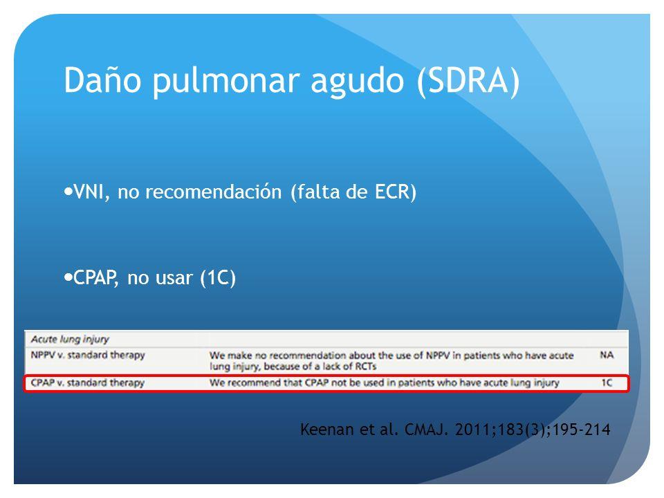 Daño pulmonar agudo (SDRA) VNI, no recomendación (falta de ECR) CPAP, no usar (1C) Keenan et al. CMAJ. 2011;183(3);195-214
