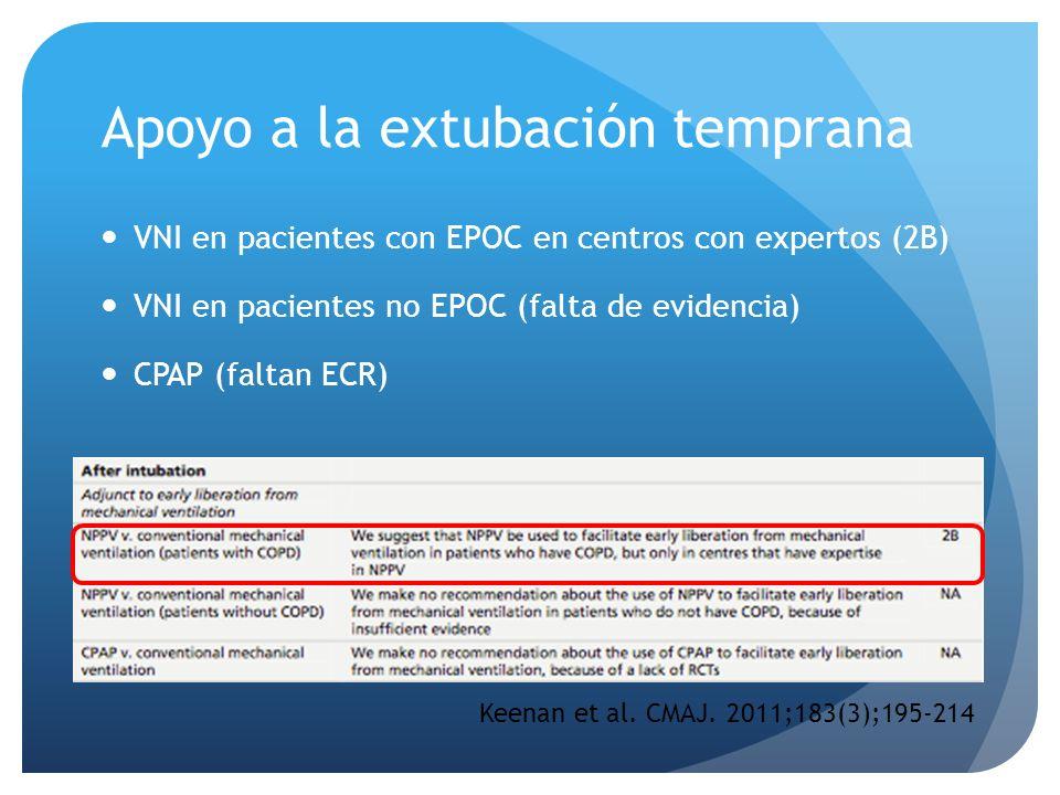 Apoyo a la extubación temprana VNI en pacientes con EPOC en centros con expertos (2B) VNI en pacientes no EPOC (falta de evidencia) CPAP (faltan ECR)