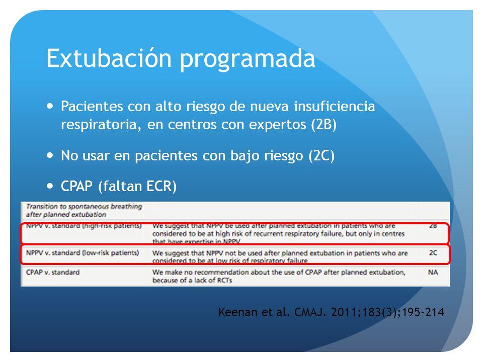 Extubación programada Pacientes con alto riesgo de nueva insuficiencia respiratoria, en centros con expertos (2B) No usar en pacientes con bajo riesgo