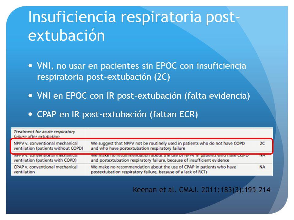 Insuficiencia respiratoria post- extubación VNI, no usar en pacientes sin EPOC con insuficiencia respiratoria post-extubación (2C) VNI en EPOC con IR