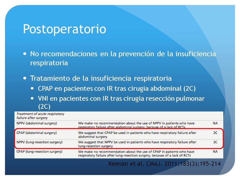 Postoperatorio No recomendaciones en la prevención de la insuficiencia respiratoria Tratamiento de la insuficiencia respiratoria CPAP en pacientes con