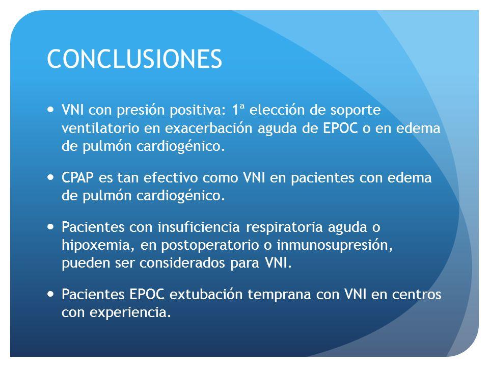 CONCLUSIONES VNI con presión positiva: 1ª elección de soporte ventilatorio en exacerbación aguda de EPOC o en edema de pulmón cardiogénico. CPAP es ta